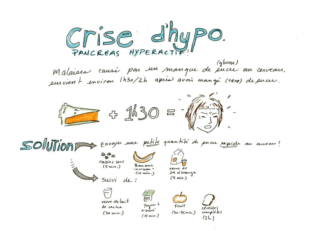 crise-hypo